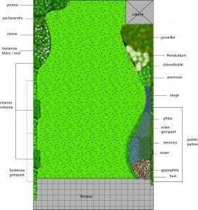 plan 2012