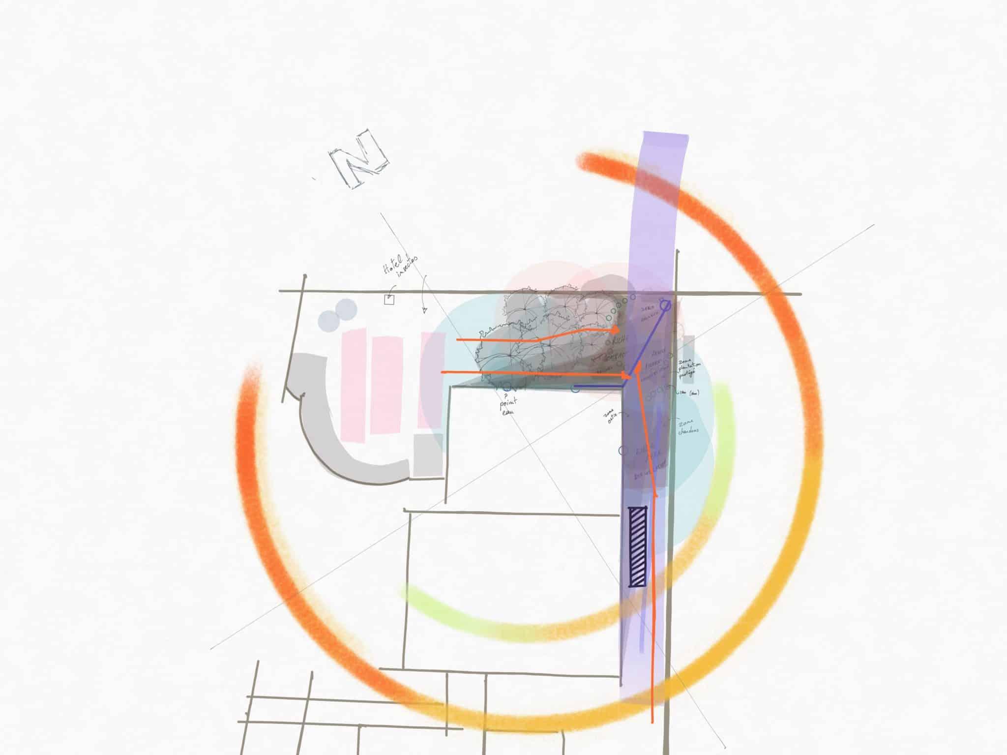 etudes du terrain 3 choix de gestion conseil de plaisir vert. Black Bedroom Furniture Sets. Home Design Ideas